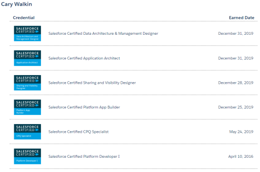 Salesforce Certification List